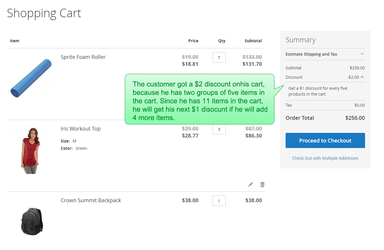 The customer got a $2 discount onhis cart, because he has two groups of five items in the cart. Since he has 11 items in the cart, he will get his next $1 disocunt if he will add 4 more items.